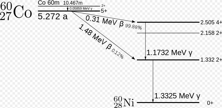 Какова вероятность w того, что данный атом в изотопе радиоактивного йода 131i распадается в течение ближайшей